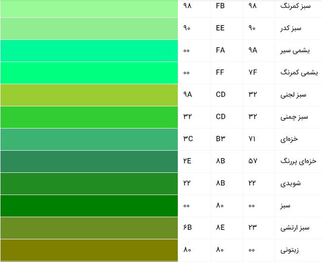 انواع رنگ سبز در طرراحی داخلی